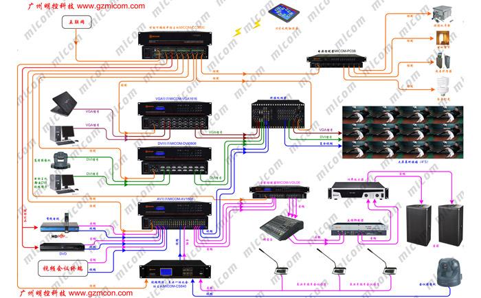 展台电路系统图