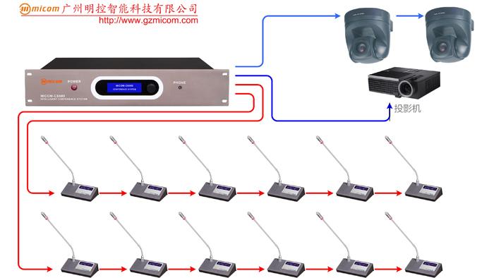 红外发射单元,译员台,接收单元,充电主机,无线有线电子表决器等.
