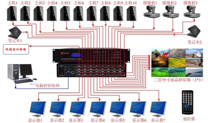 vga输入接口电路设计